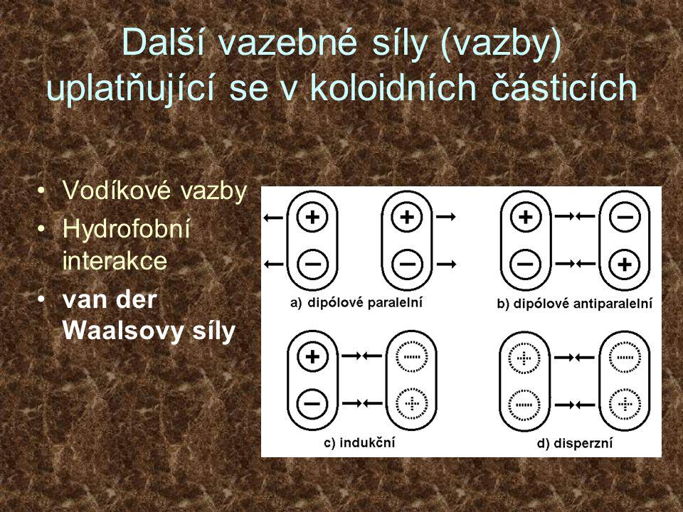 Další vazebné síly (vazby) uplatňující se v koloidních částicích