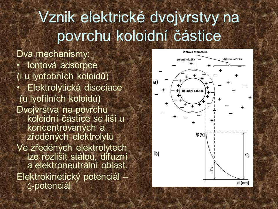 Vznik elektrické dvojvrstvy na povrchu koloidní částice