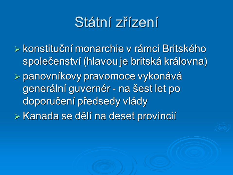 Státní zřízení konstituční monarchie v rámci Britského společenství (hlavou je britská královna)