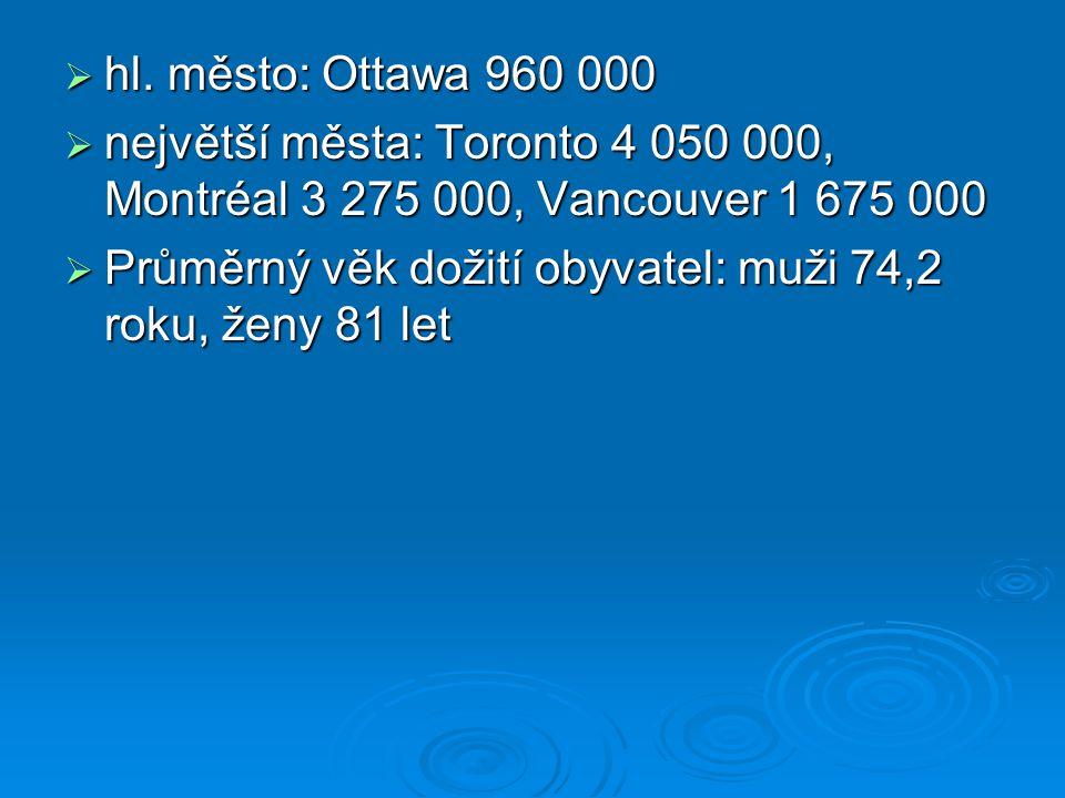 hl. město: Ottawa 960 000 největší města: Toronto 4 050 000, Montréal 3 275 000, Vancouver 1 675 000.