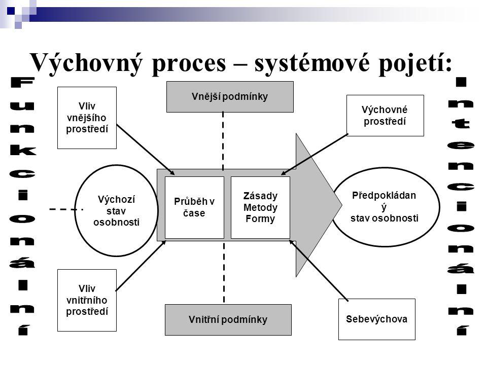 Výchovný proces – systémové pojetí: