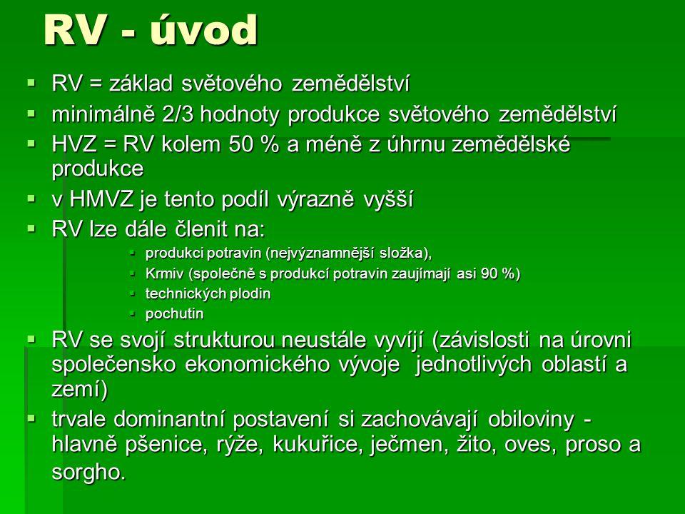 RV - úvod RV = základ světového zemědělství
