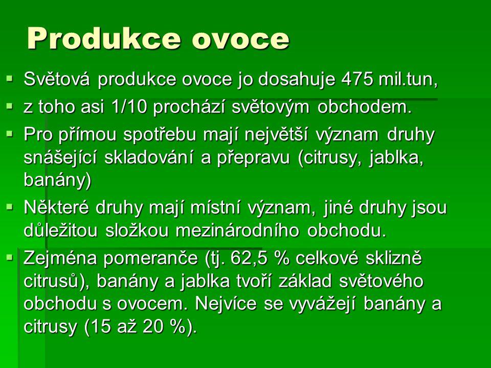 Produkce ovoce Světová produkce ovoce jo dosahuje 475 mil.tun,