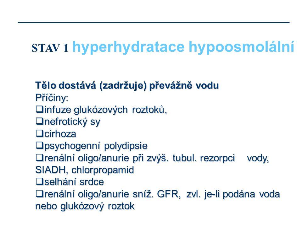 STAV 1 hyperhydratace hypoosmolální