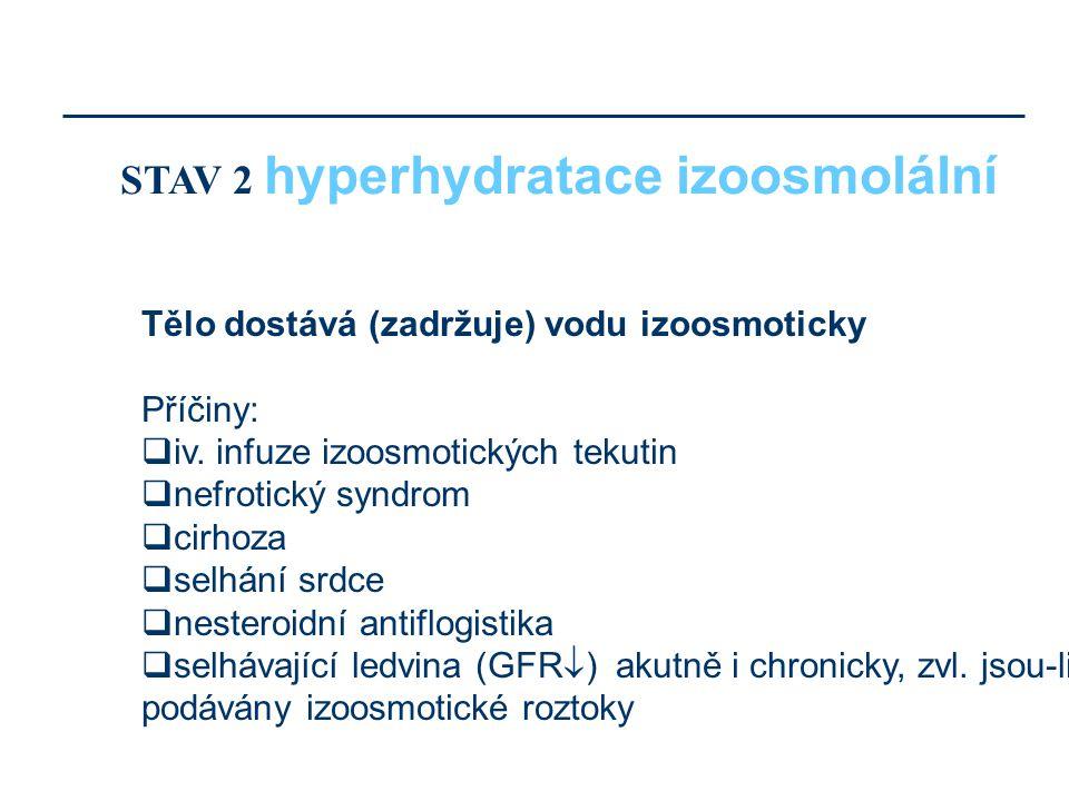 STAV 2 hyperhydratace izoosmolální