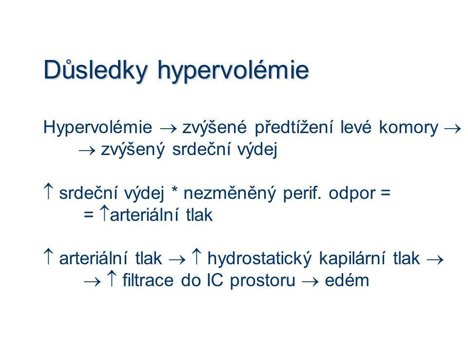 Důsledky hypervolémie