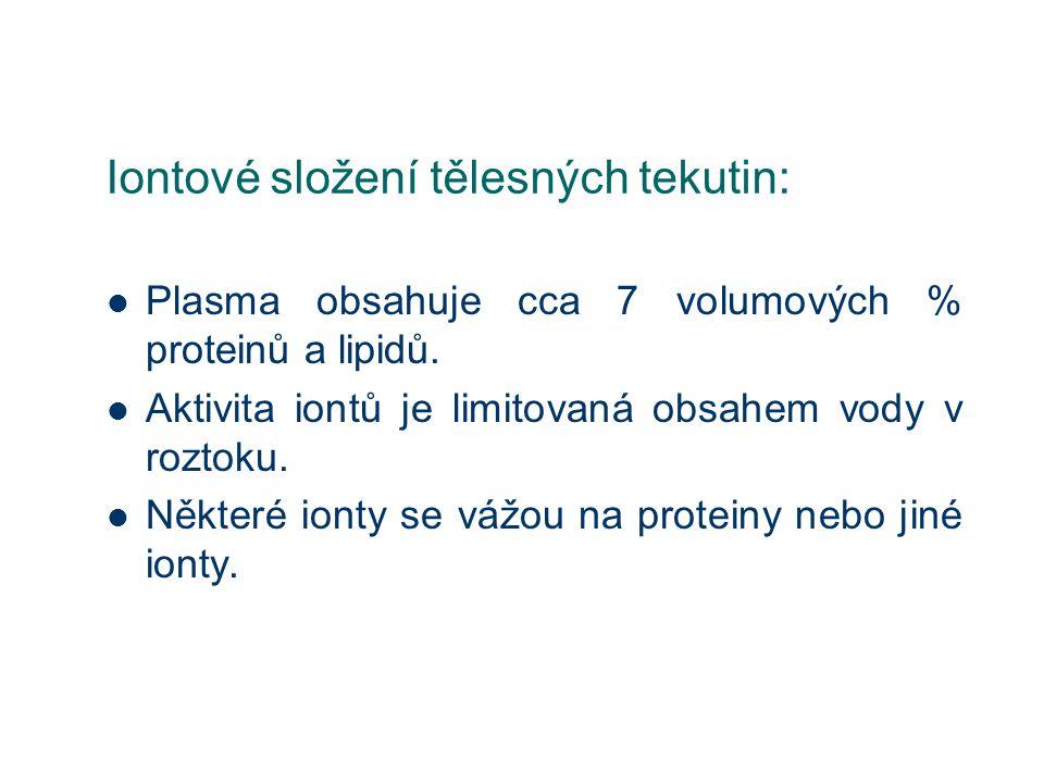Iontové složení tělesných tekutin:
