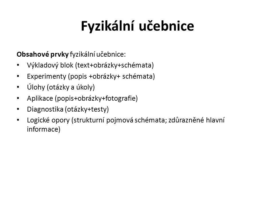 Fyzikální učebnice Obsahové prvky fyzikální učebnice: