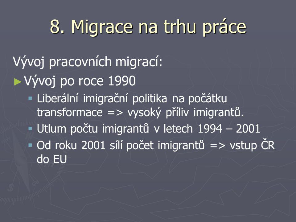 8. Migrace na trhu práce Vývoj pracovních migrací: Vývoj po roce 1990