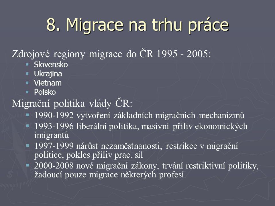8. Migrace na trhu práce Zdrojové regiony migrace do ČR 1995 - 2005: