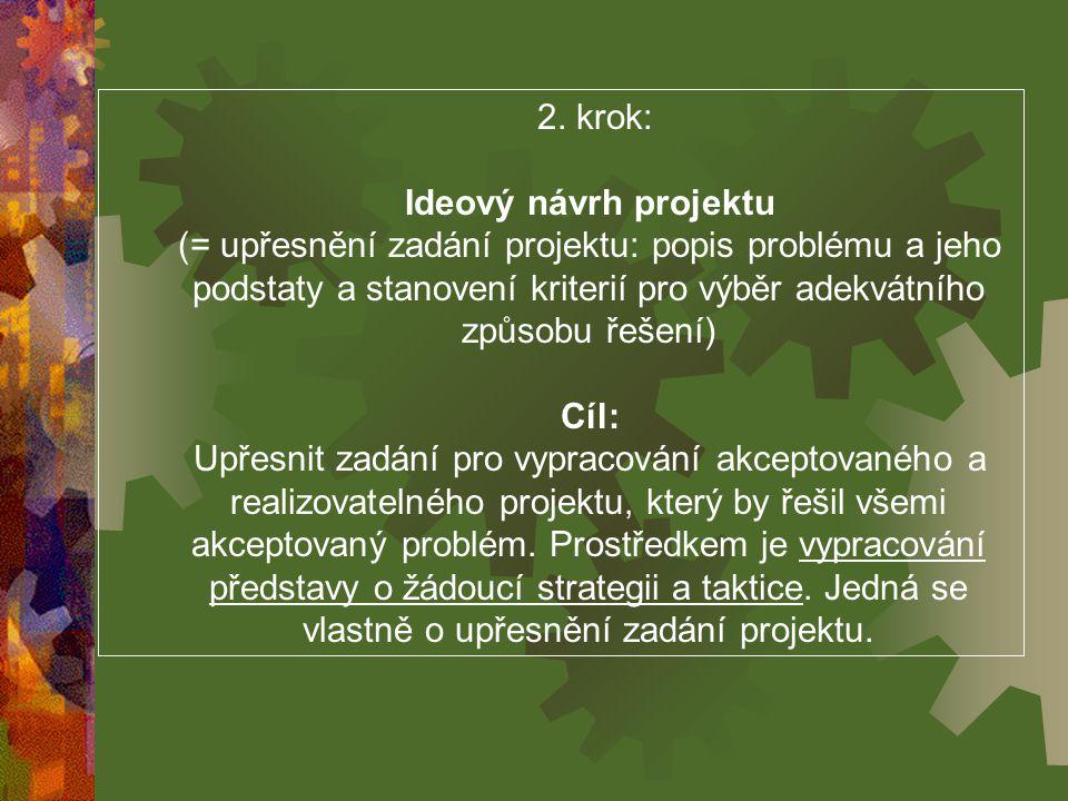 2. krok: Ideový návrh projektu.