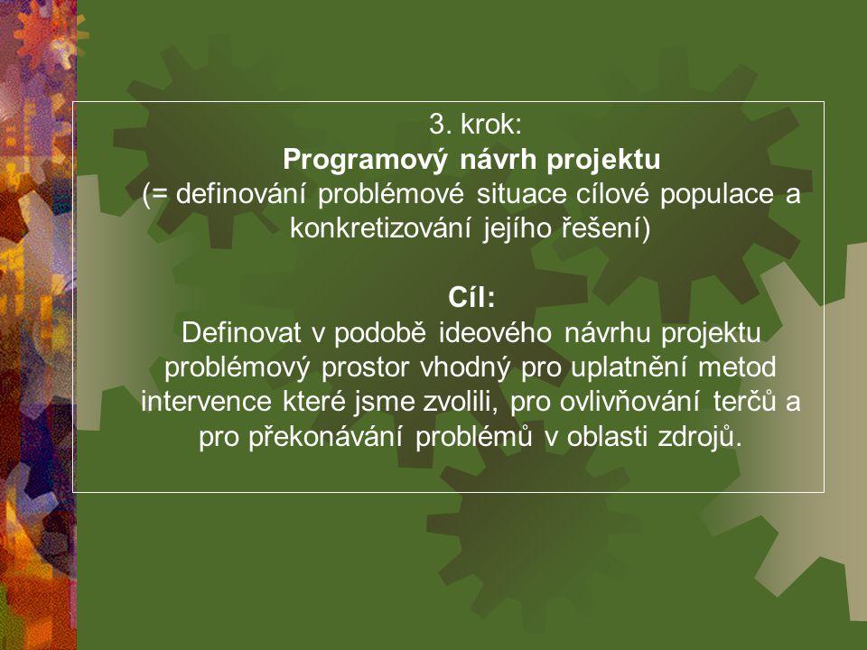 Programový návrh projektu