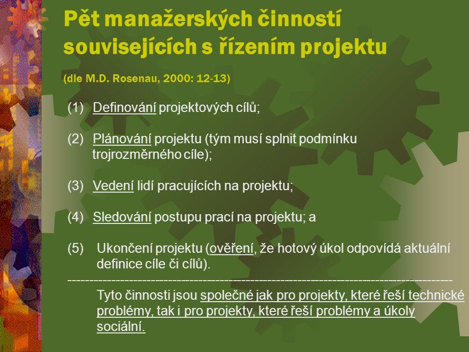 Pět manažerských činností souvisejících s řízením projektu (dle M. D