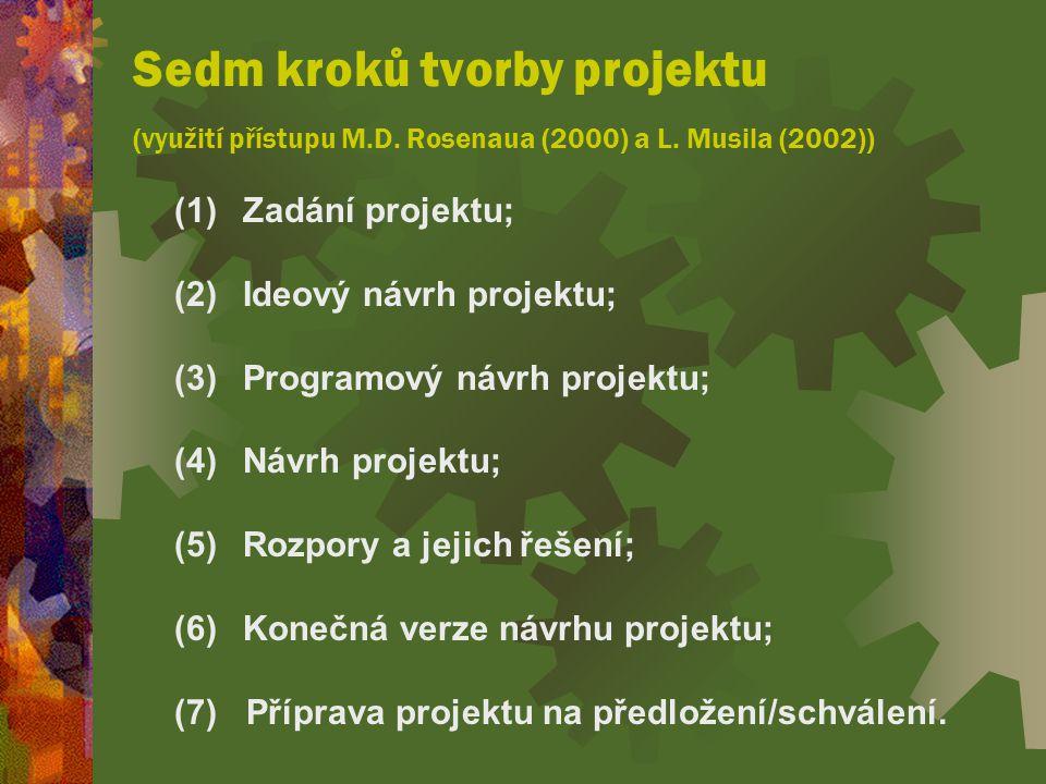 Sedm kroků tvorby projektu (využití přístupu M. D. Rosenaua (2000) a L