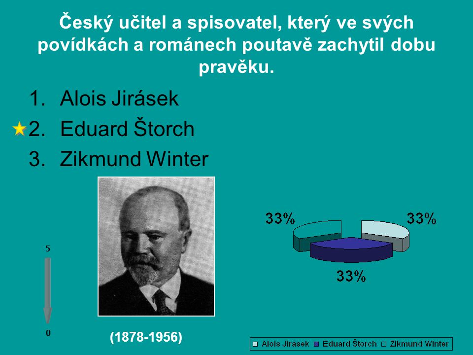 Alois Jirásek Eduard Štorch Zikmund Winter