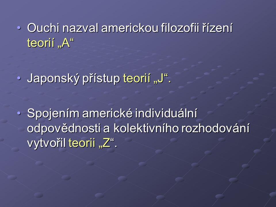 """Ouchi nazval americkou filozofii řízení teorií """"A"""