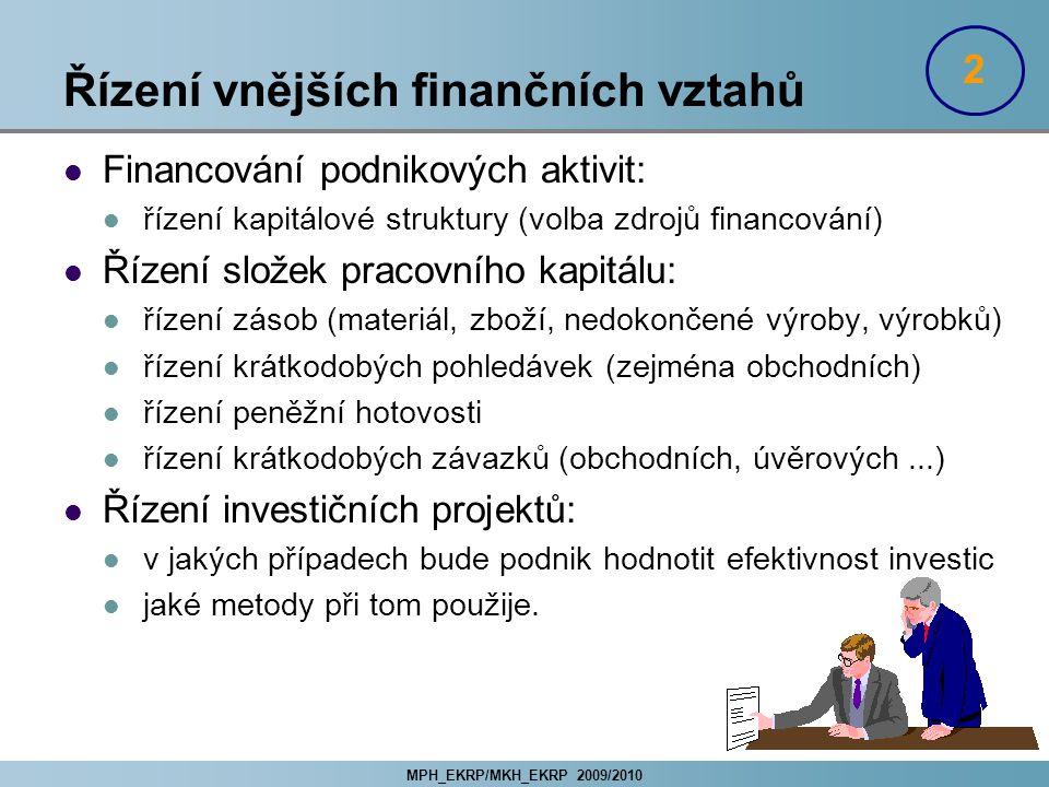 Řízení vnějších finančních vztahů