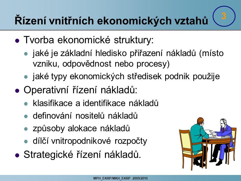 Řízení vnitřních ekonomických vztahů