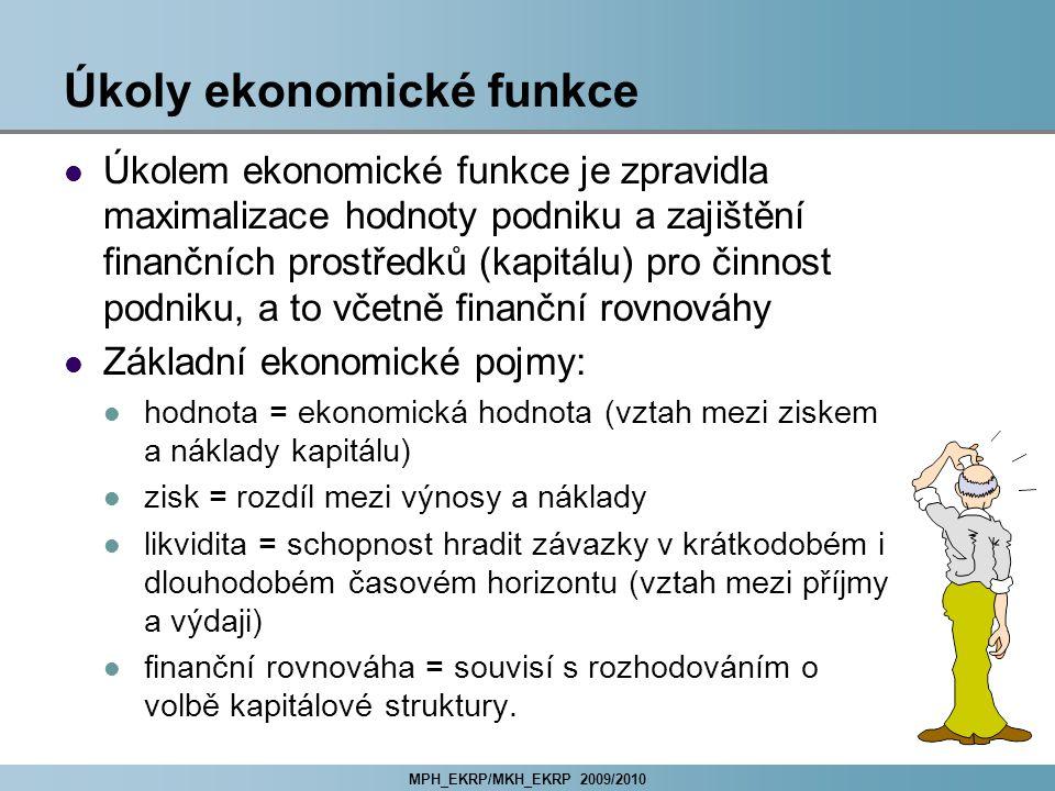 Úkoly ekonomické funkce
