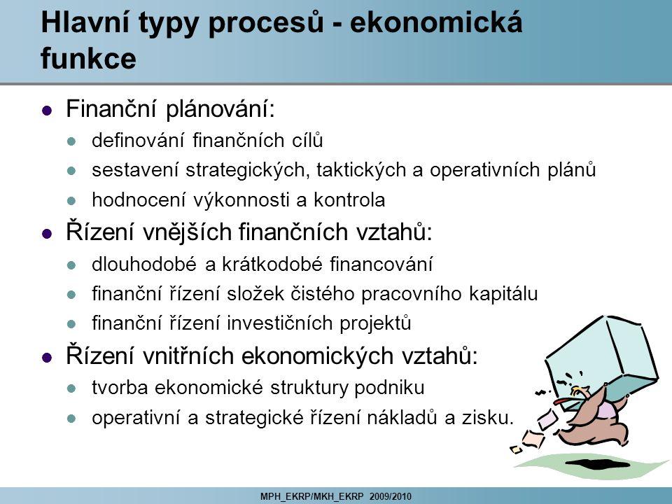 Hlavní typy procesů - ekonomická funkce