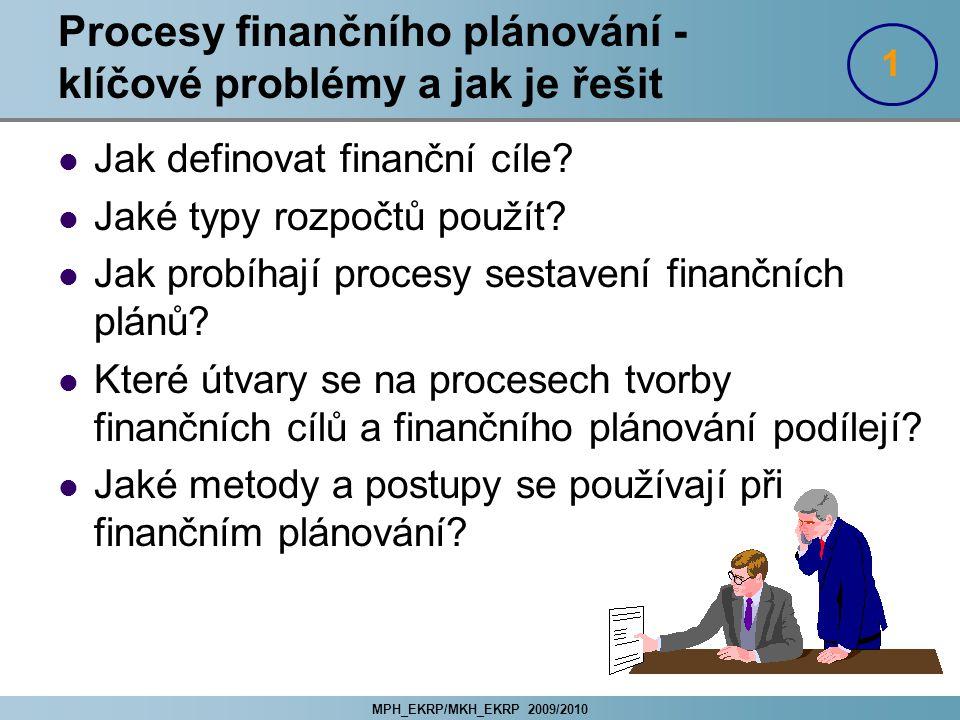Procesy finančního plánování - klíčové problémy a jak je řešit