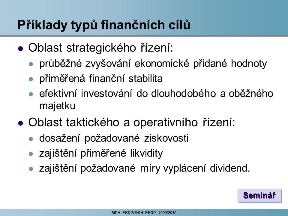 Příklady typů finančních cílů
