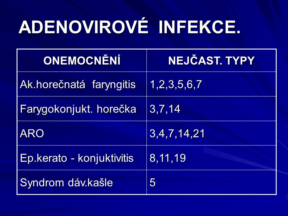 ADENOVIROVÉ INFEKCE. ONEMOCNĚNÍ NEJČAST. TYPY Ak.horečnatá faryngitis