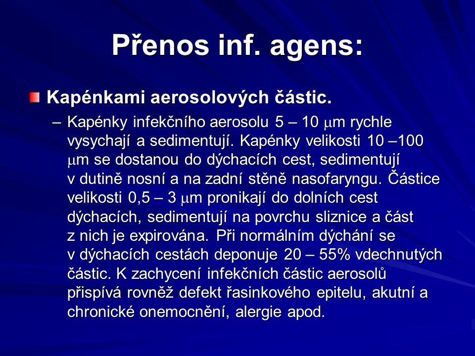 Přenos inf. agens: Kapénkami aerosolových částic.