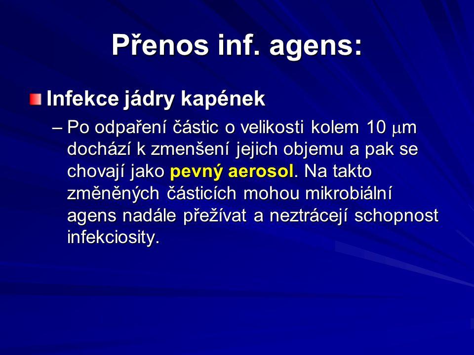Přenos inf. agens: Infekce jádry kapének
