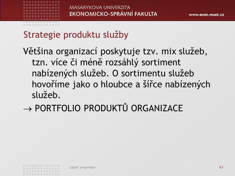 Strategie produktu služby