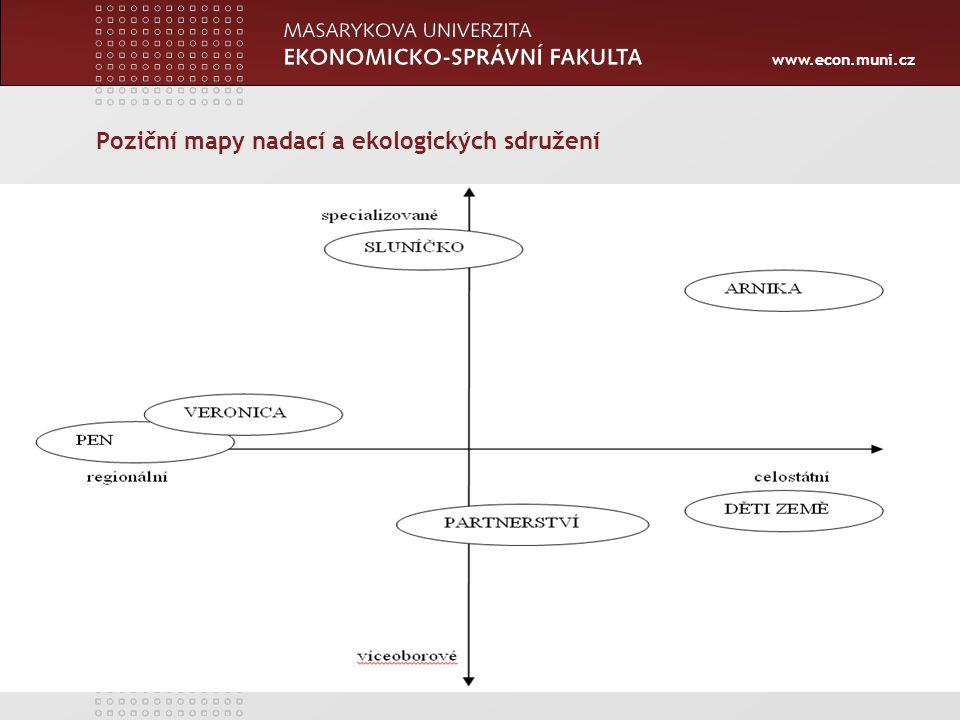 Poziční mapy nadací a ekologických sdružení