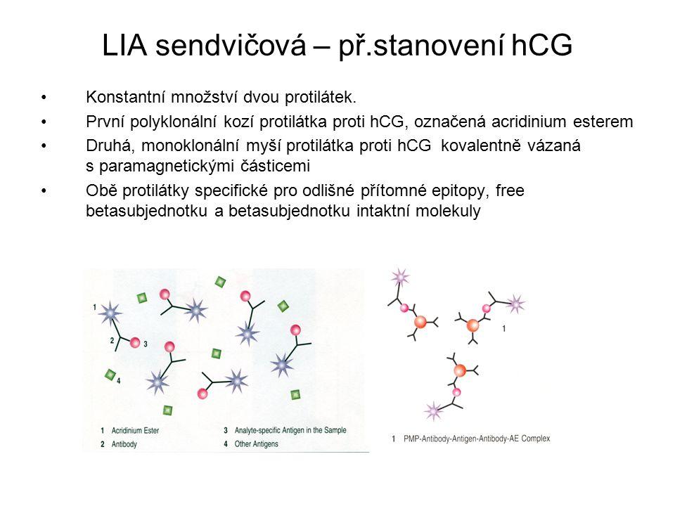 LIA sendvičová – př.stanovení hCG