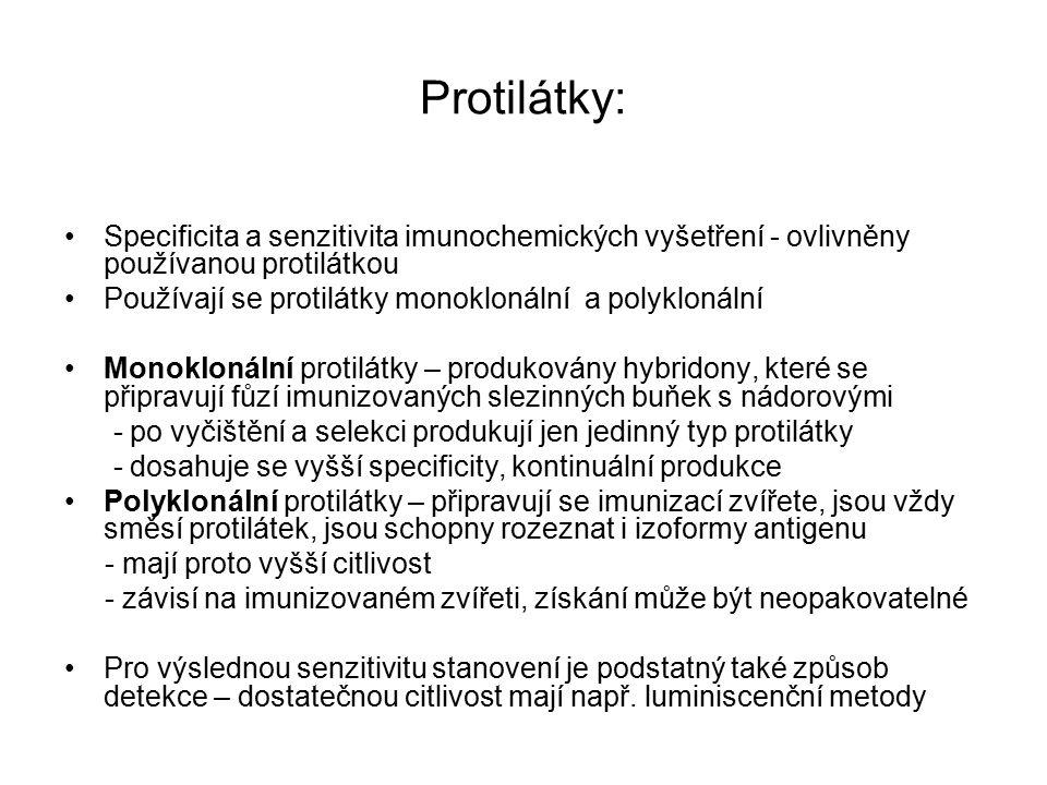 Protilátky: Specificita a senzitivita imunochemických vyšetření - ovlivněny používanou protilátkou.