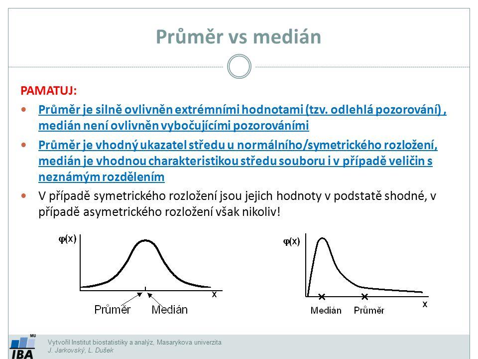 Průměr vs medián PAMATUJ: