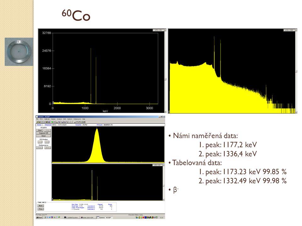 60Co Námi naměřená data: 1. peak: 1177,2 keV 2. peak: 1336,4 keV