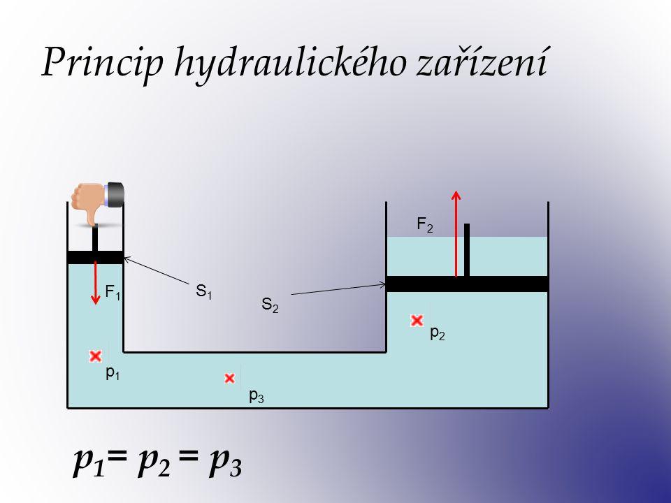 Princip hydraulického zařízení