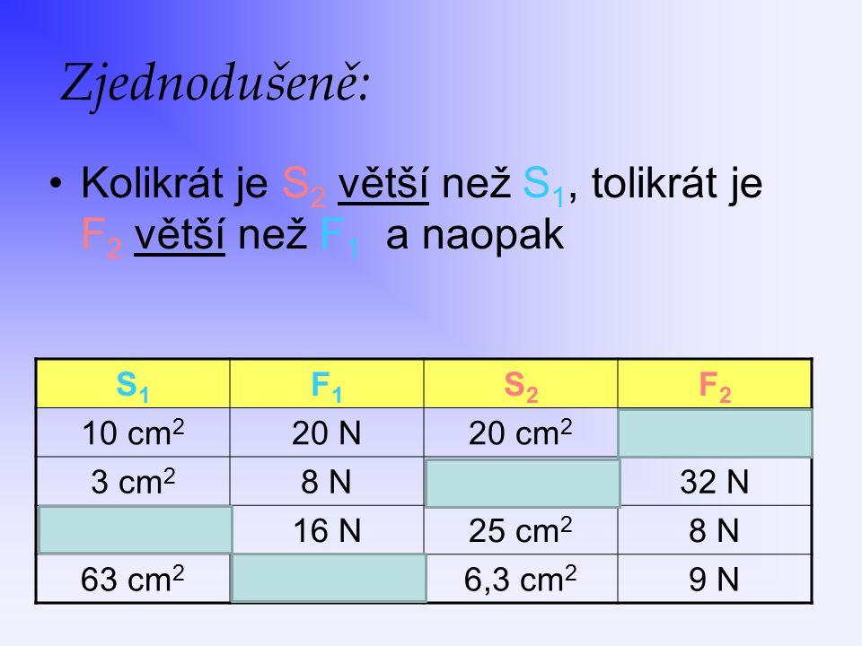 Zjednodušeně: Kolikrát je S2 větší než S1, tolikrát je F2 větší než F1 a naopak. S1. F1. S2. F2.