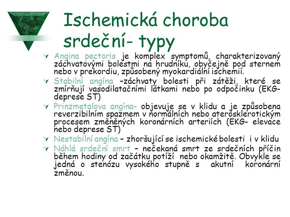 Ischemická choroba srdeční- typy