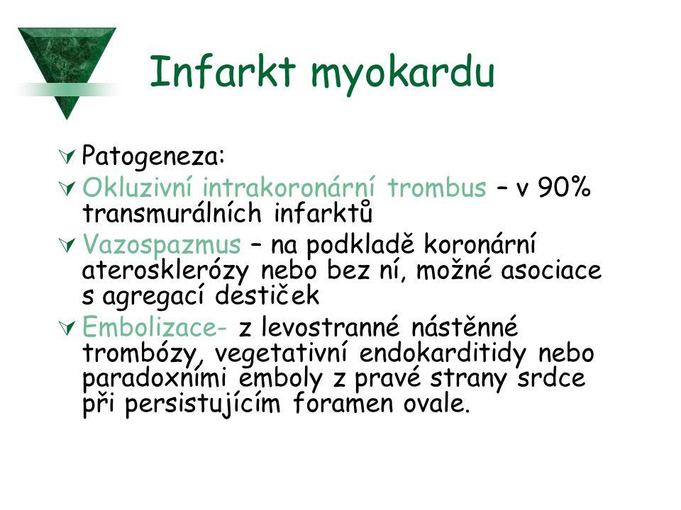 Infarkt myokardu Patogeneza: