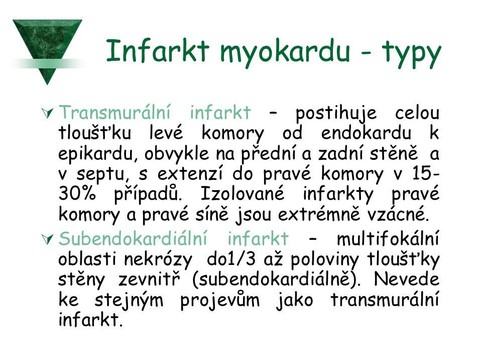 Infarkt myokardu - typy