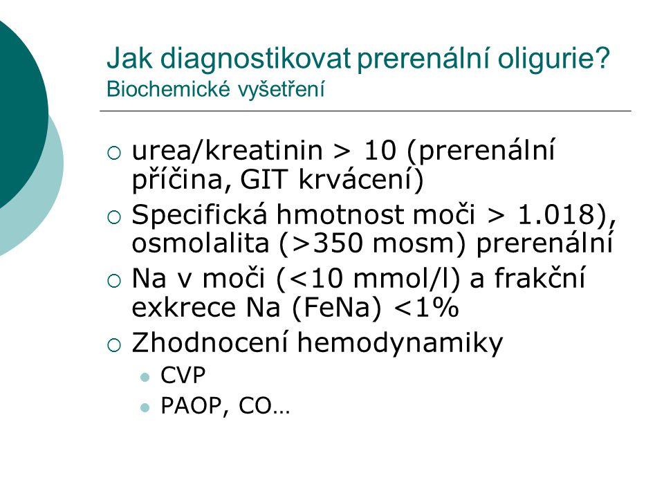 Jak diagnostikovat prerenální oligurie Biochemické vyšetření
