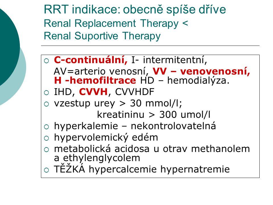 RRT indikace: obecně spíše dříve Renal Replacement Therapy < Renal Suportive Therapy