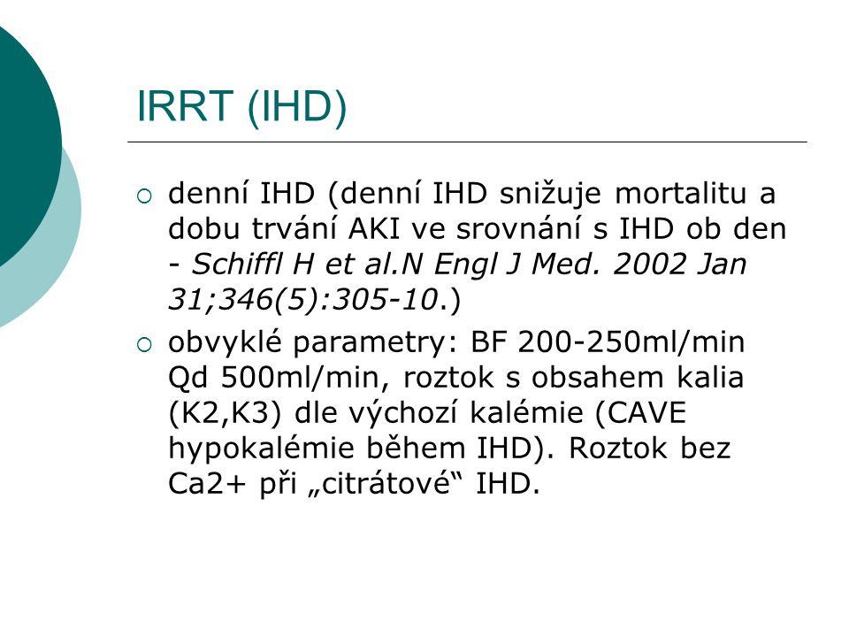 IRRT (IHD)