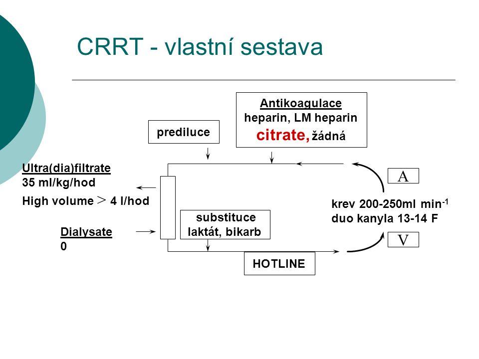CRRT - vlastní sestava citrate, žádná A V Antikoagulace