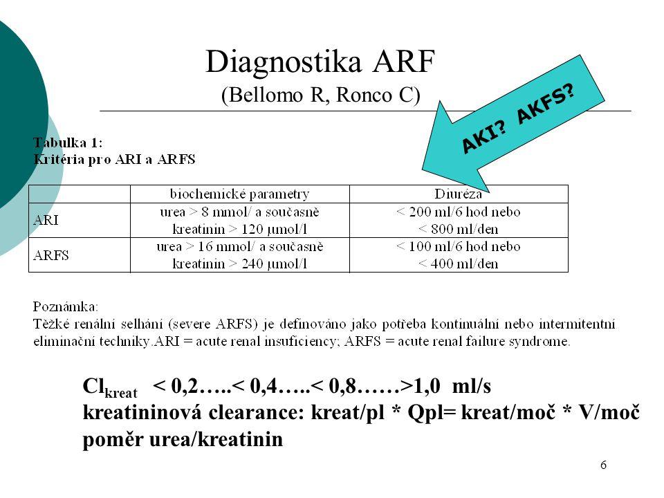 Diagnostika ARF (Bellomo R, Ronco C)