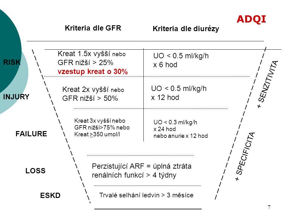 ADQI Kriteria dle GFR Kriteria dle diurézy Kreat 1.5x vyšší nebo