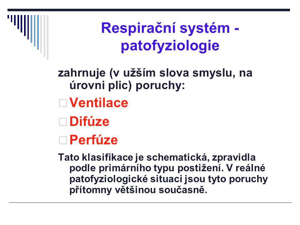 Respirační systém - patofyziologie
