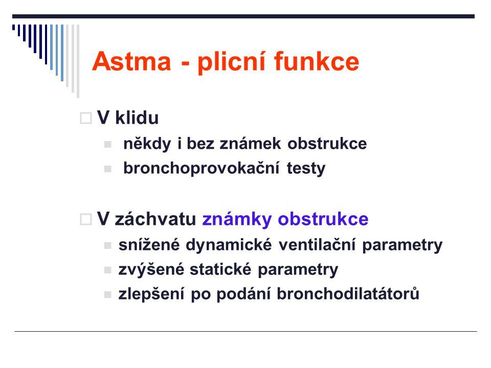 Astma - plicní funkce V klidu V záchvatu známky obstrukce