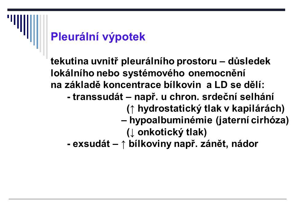 Pleurální výpotek tekutina uvnitř pleurálního prostoru – důsledek lokálního nebo systémového onemocnění.