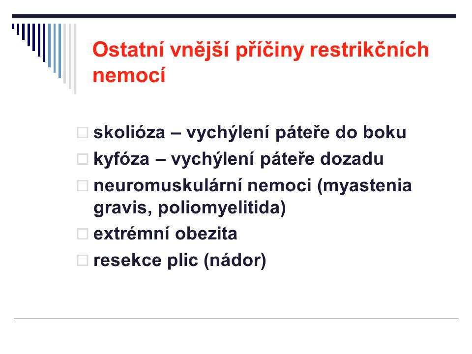 Ostatní vnější příčiny restrikčních nemocí